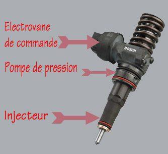 Détail de l'injecteur pompe du moteur tdi audi