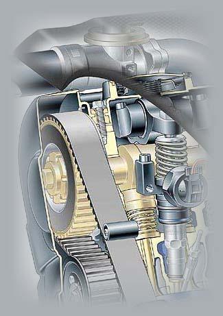 Intégration de l'injecteur pompe dans la culasse du moteur TDI